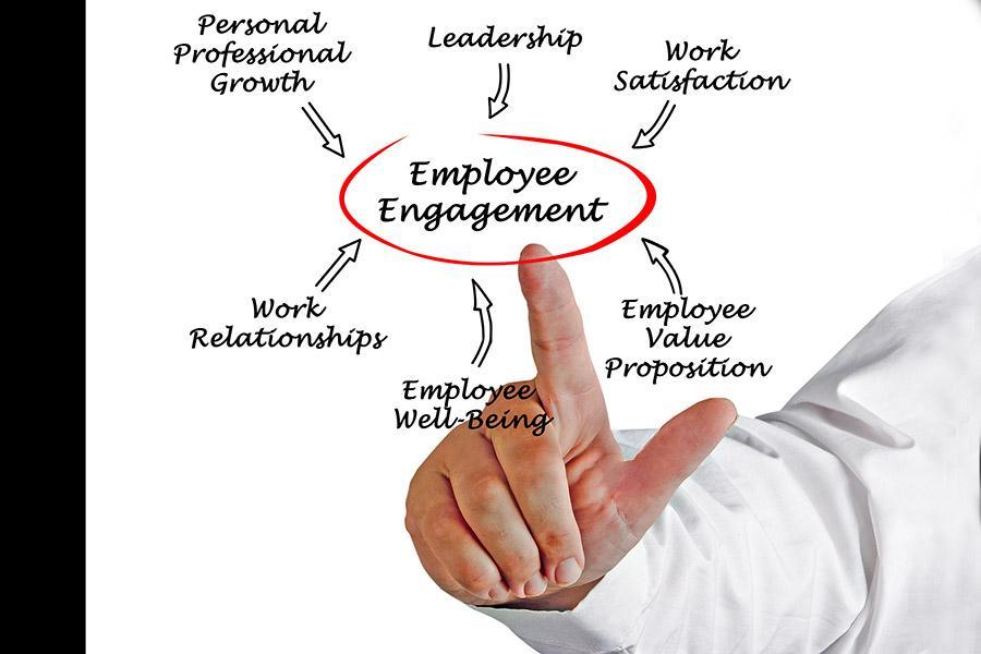employee_engagement_shutterstock_sm
