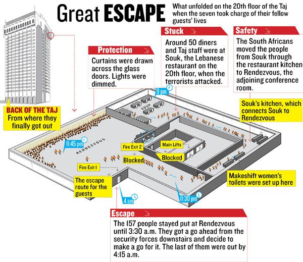 mg_60382_taj_escape_280x210.jpg