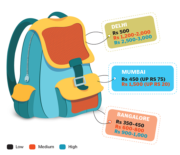 mg_76344_school_bag_280x210.jpg