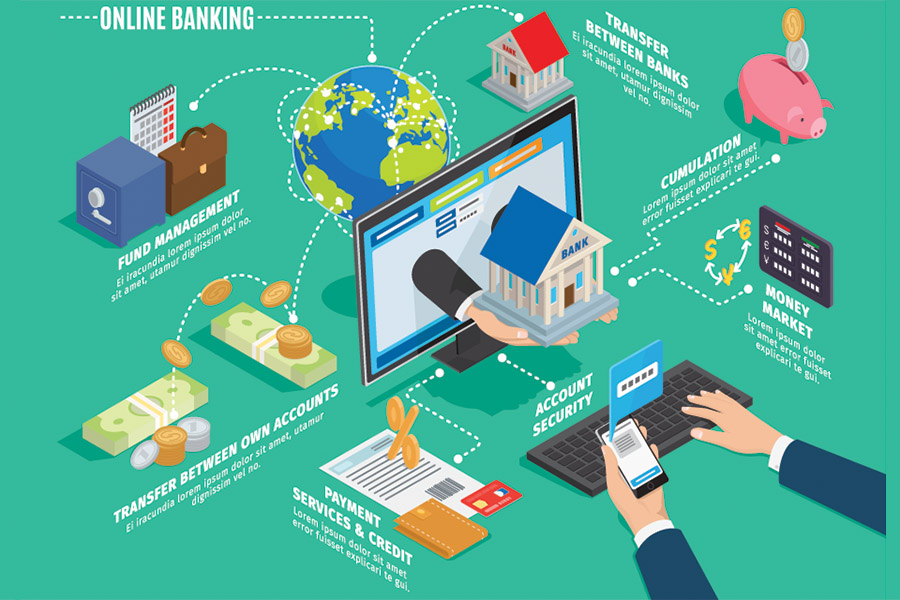 Digital revolution in the Indian banking sector | Forbes India