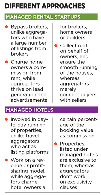 For new-age real estate startups, it's not about listing