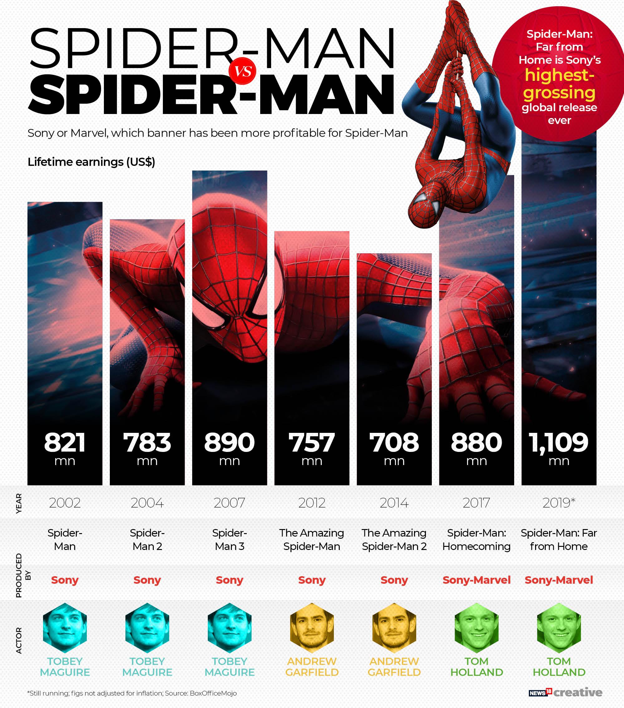 g_120067_spider-manvsspider-man_280x210.jpg