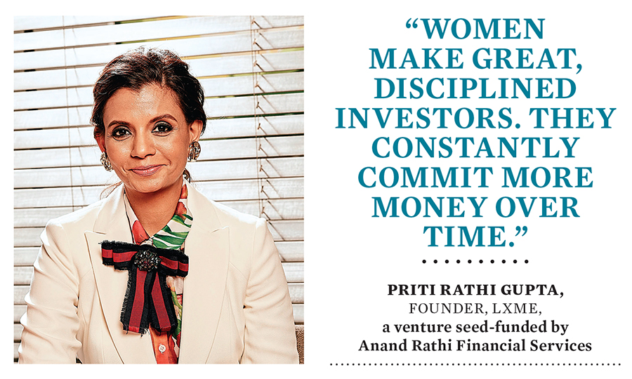 women investing in equity markets - india_4