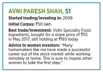 women investing in equity markets - india_6