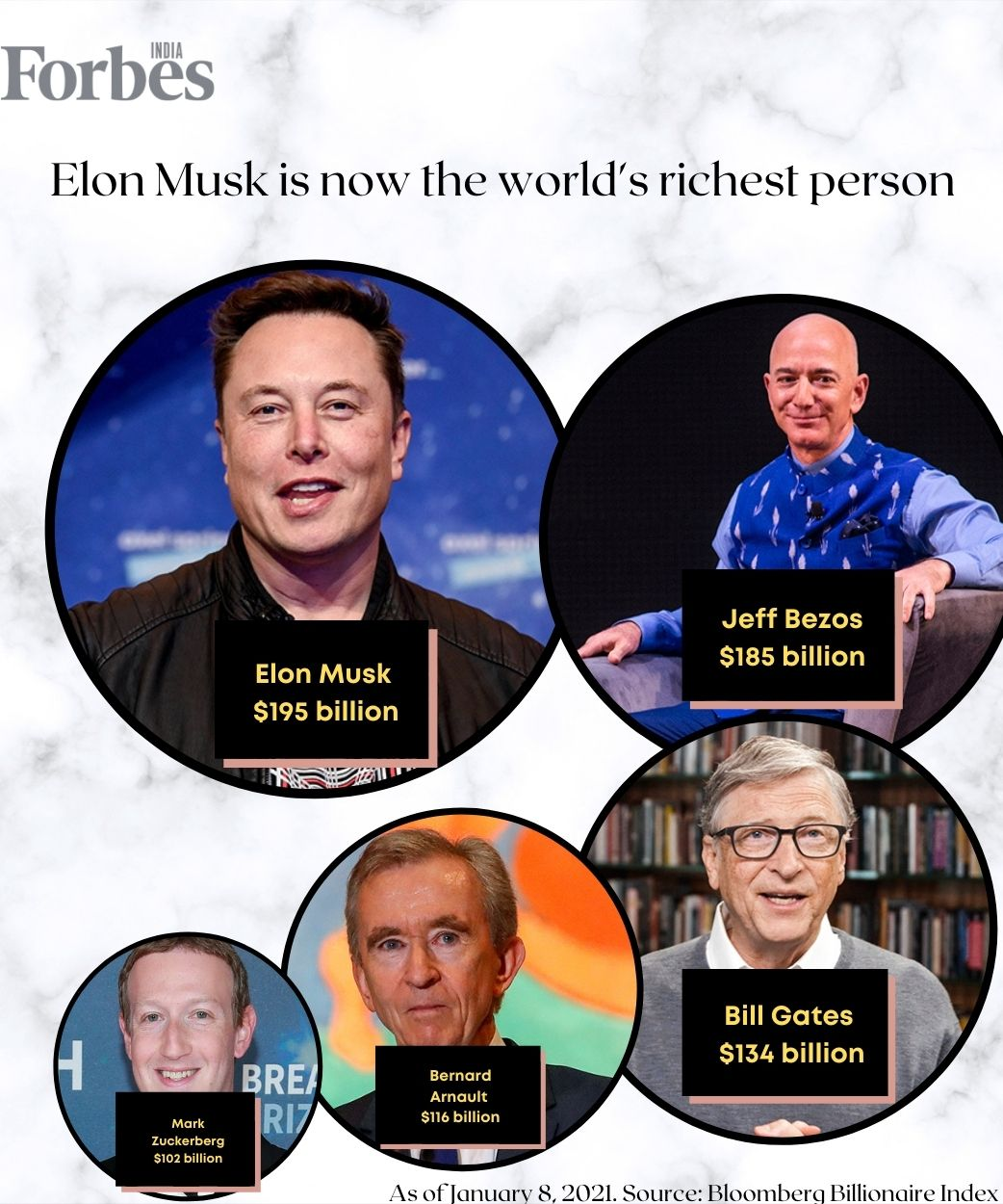 elon musk the richest person in the world