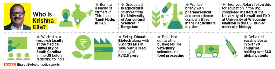 bharat biotech_1