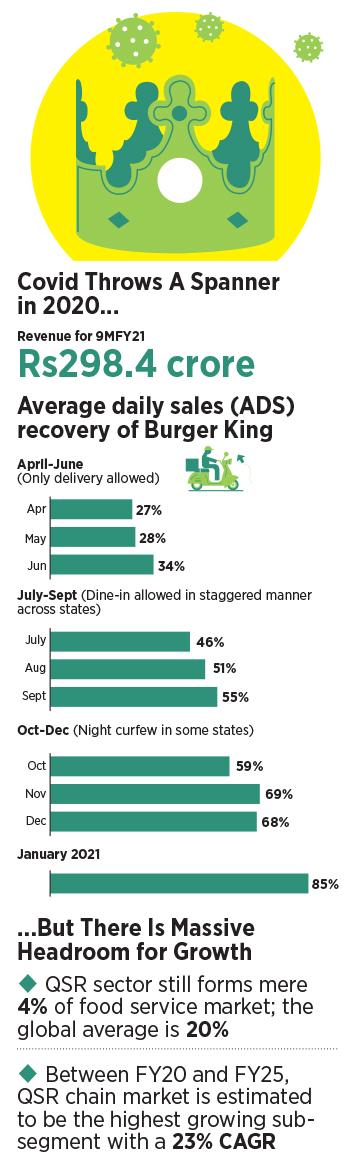 burger king-7